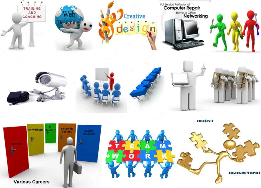 SIIT Software India Private Limited.