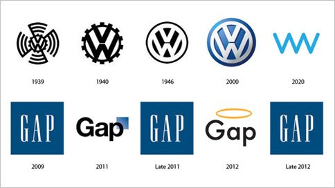 Why Brands change their logos ?.