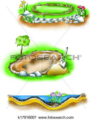 Clip Art of Garden Pool landscaping k17916007.
