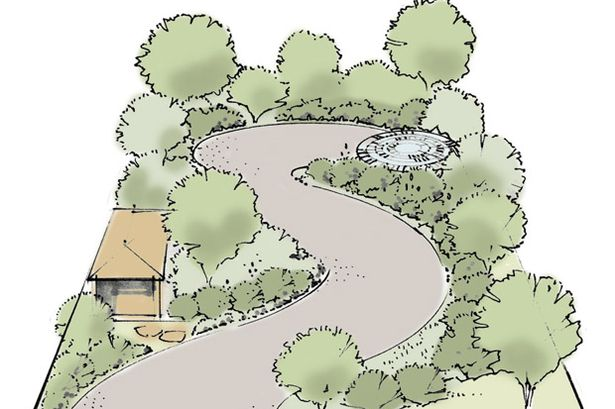 1000+ images about Garden plans on Pinterest.