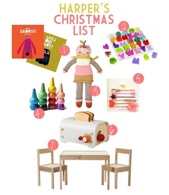Harper's Christmas List & Toddler Gift Ideas.