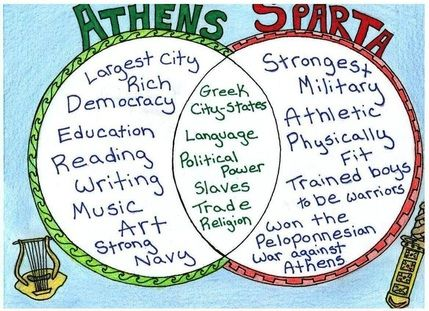 Athens And Sparta Clipart.