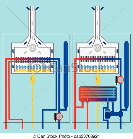 Vector Illustration of Gas boilers with heat exchanger. Vector.
