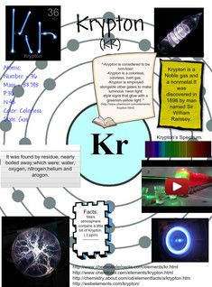 Krypton is a denser gas than argon, making it a better insulator.