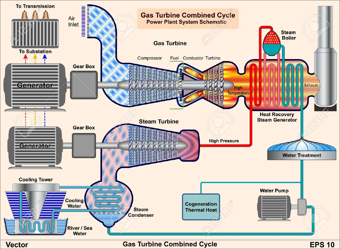 Gas turbine clipart.