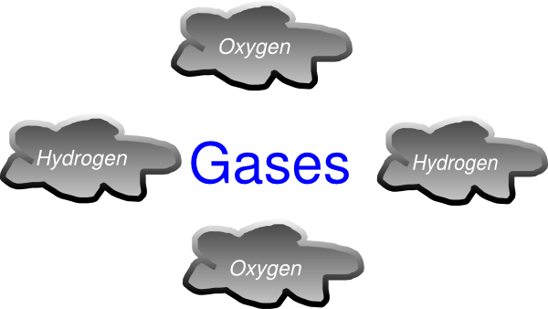 Gases Clipart.