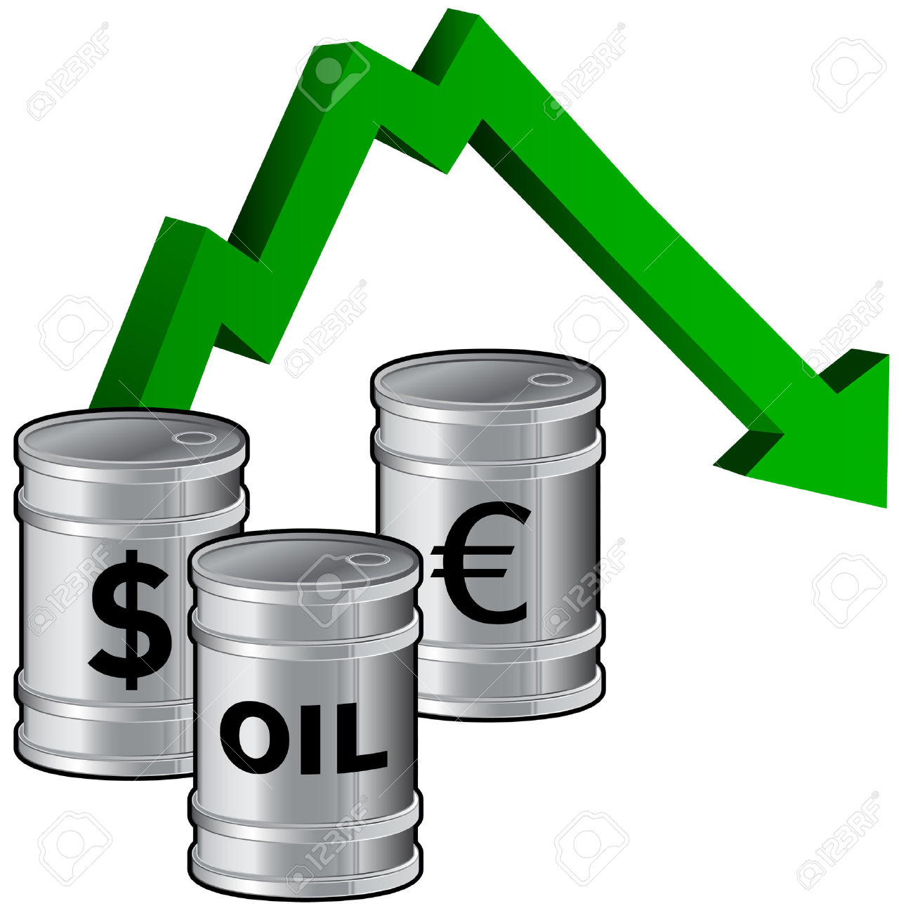 Oil Prices Dropping.