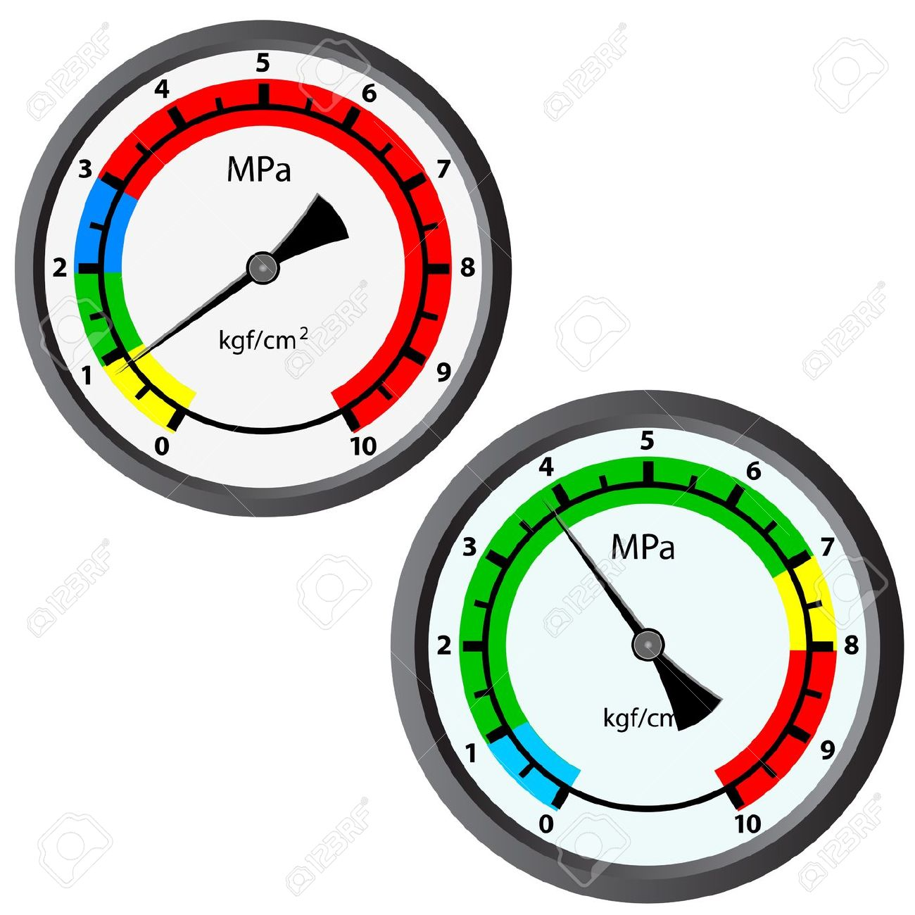 2,589 Pressure Gauge Stock Illustrations, Cliparts And Royalty.