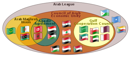 Gulf Cooperation Council.