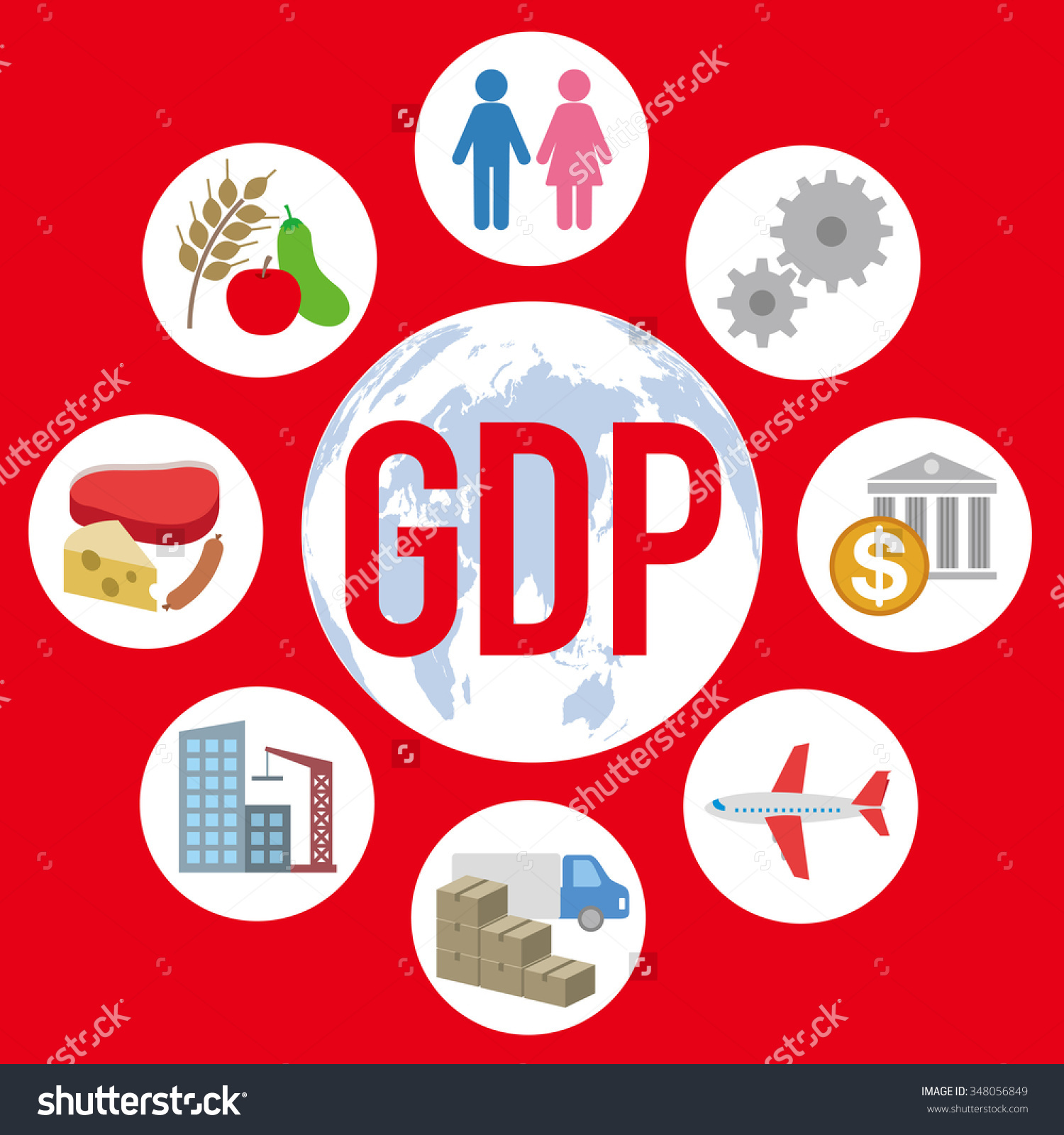 Gross Domestic Product (GDP),.