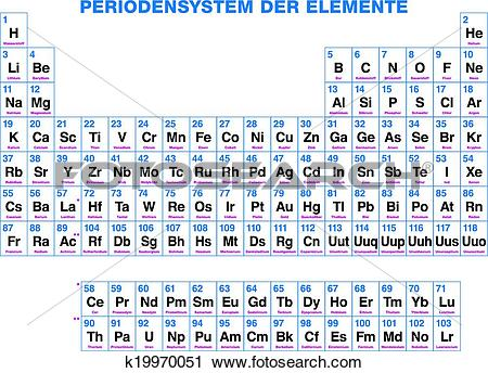 Clipart of Periodic Table Of The Elements.