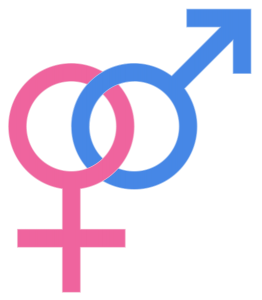 Gender Clip Art Free.