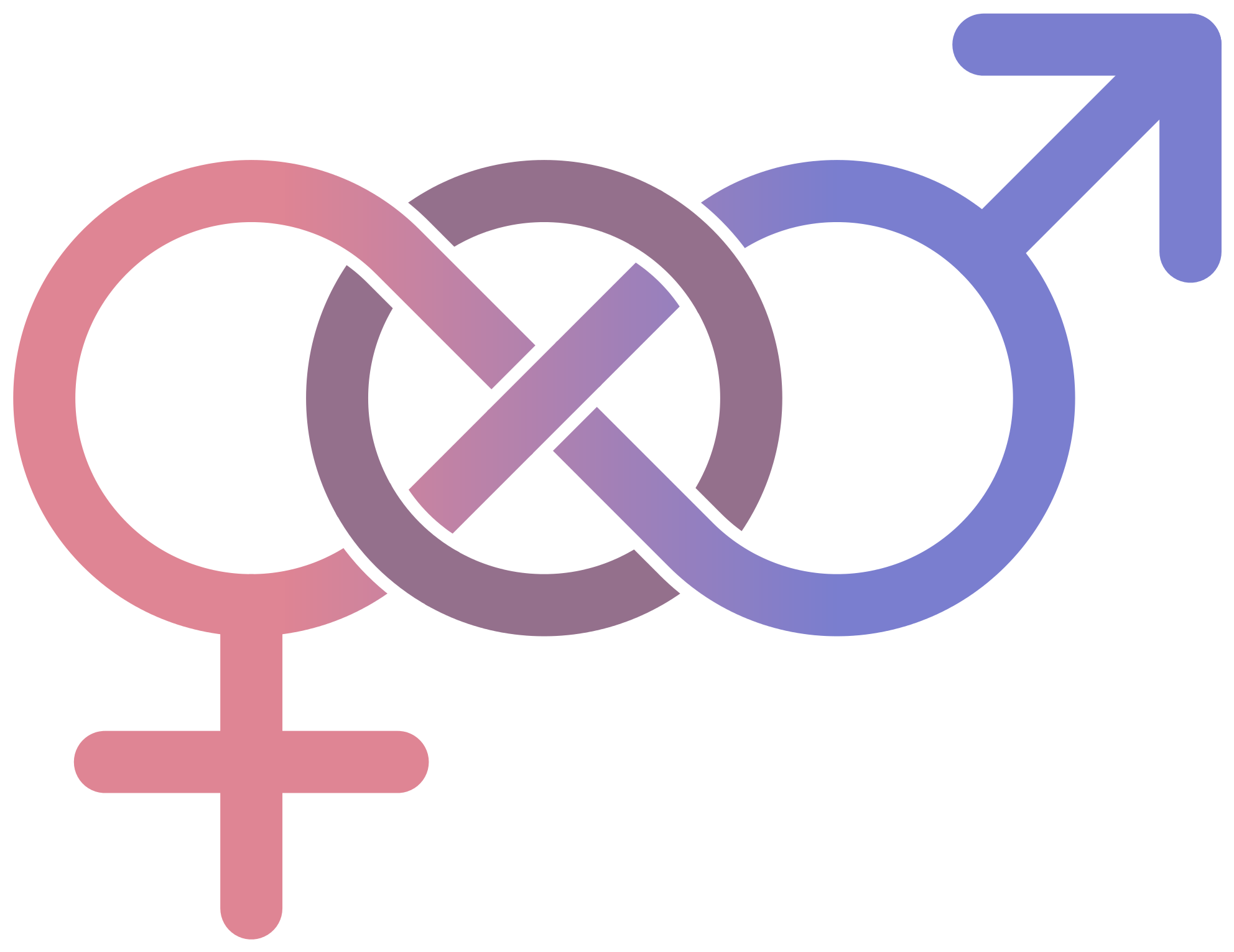 Gender Equality Is About Celebrating Both The Sexes.
