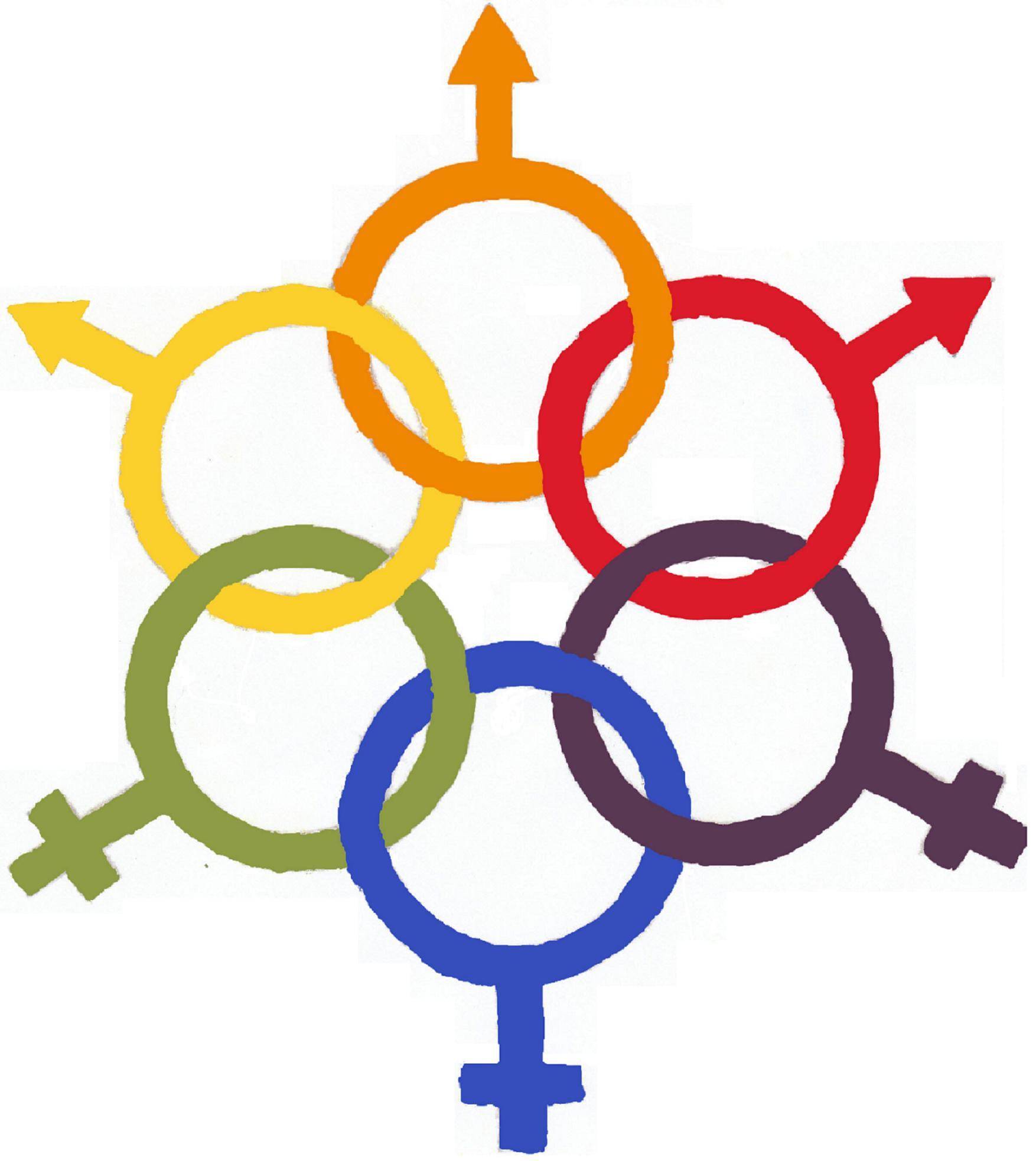 Gender Logos.