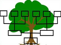 Free Genealogy Clipart.