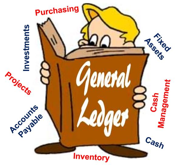 Accounting clipart ledger account, Accounting ledger account.