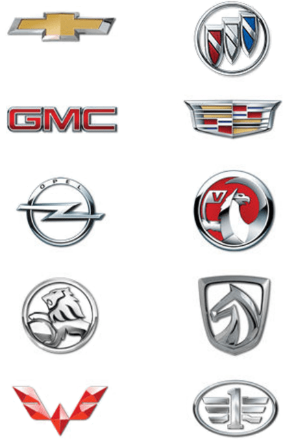 General Motors SWOT analysis.