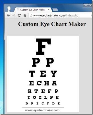 Best Digital Eye Chart Generators For Testing Visual Acuity.