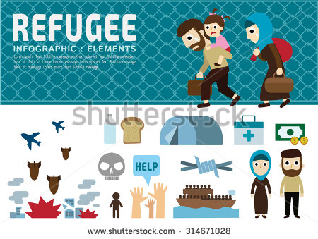 Migrant Stock Photos, Royalty.