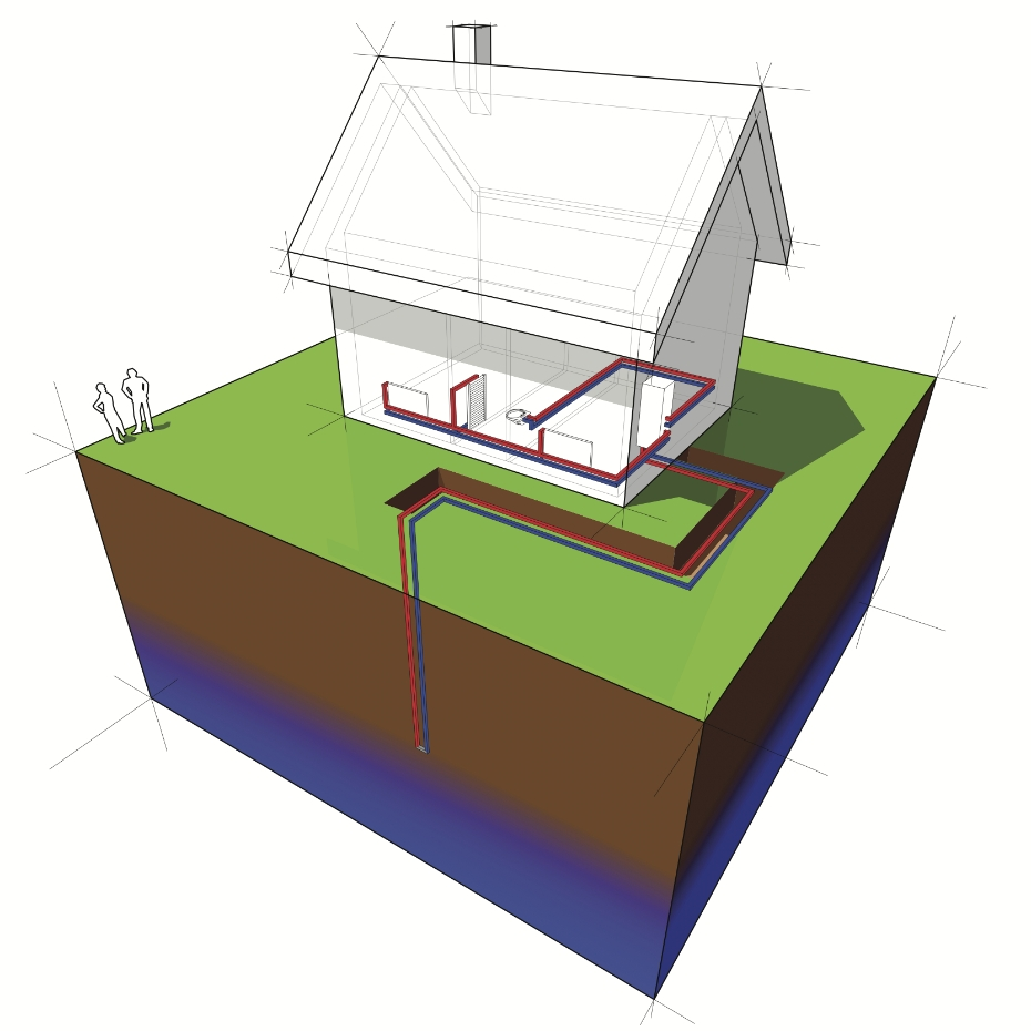 Geothermal Heat Pumps: The Next Generation.