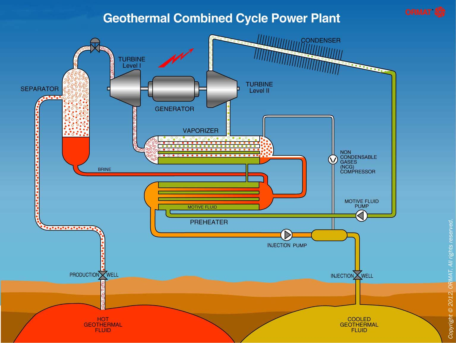 geo thermal power plant clipart