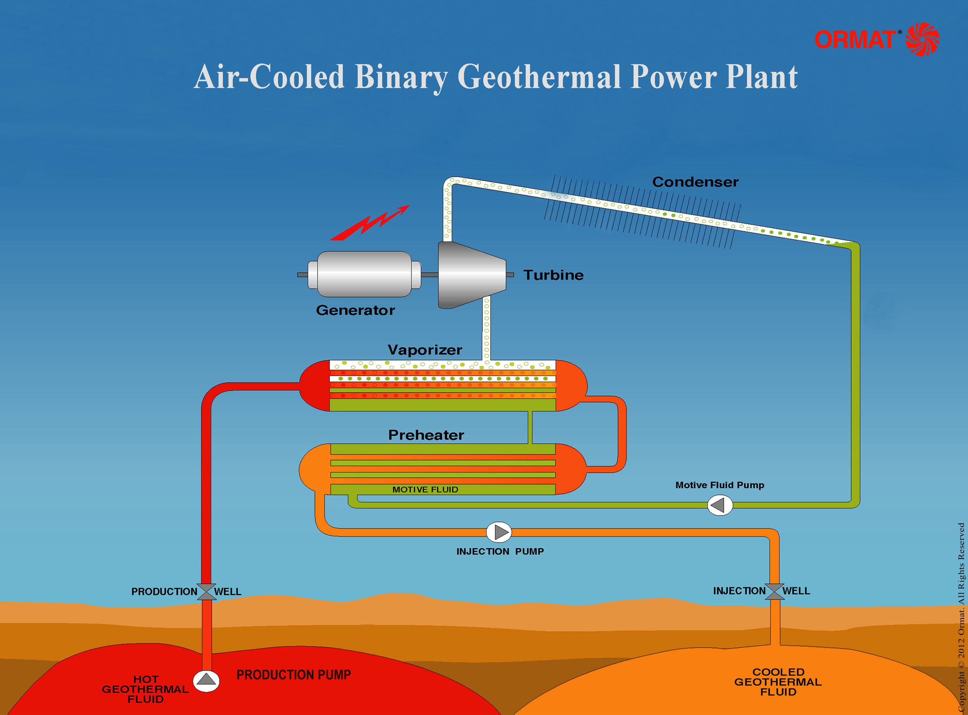 Geo Thermal Power Plant Clipart 20 Free Cliparts