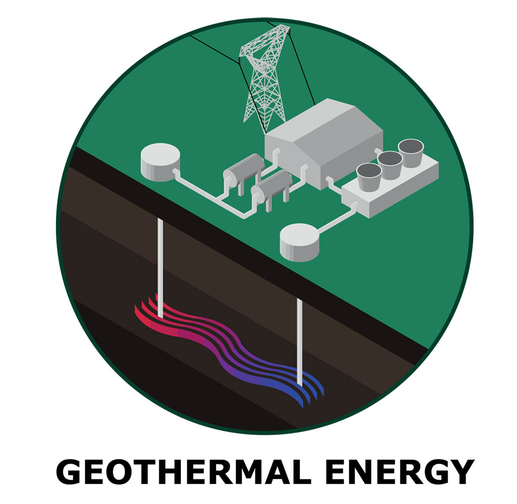 What is Geothermal Energy?.
