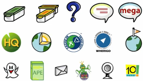 Geocaching.com Presents: Cache Types.