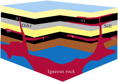 Mineralogical and geochemical responses of coal to igneous.