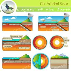 Geological clipart #10