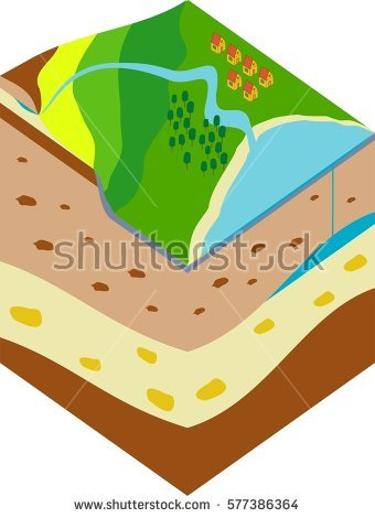 Geological Stock Photos, Royalty.
