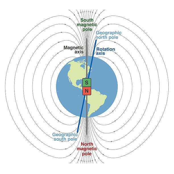 Geomagnetic Storm Clip Art, Vector Images & Illustrations.