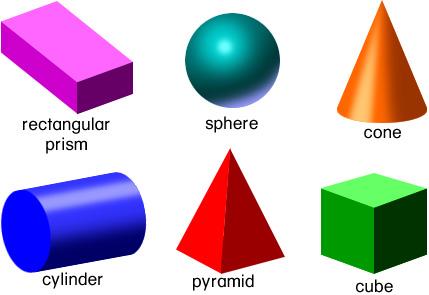 Geometric solids clipart.