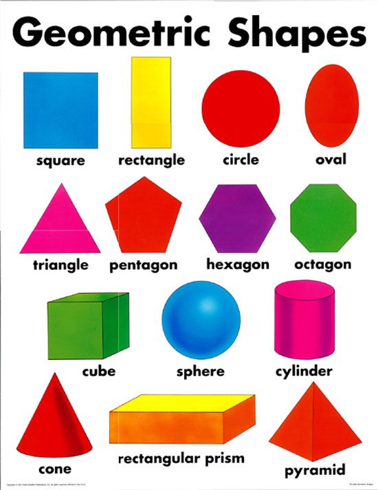 1000+ ideas about Geometric Shapes Names on Pinterest.