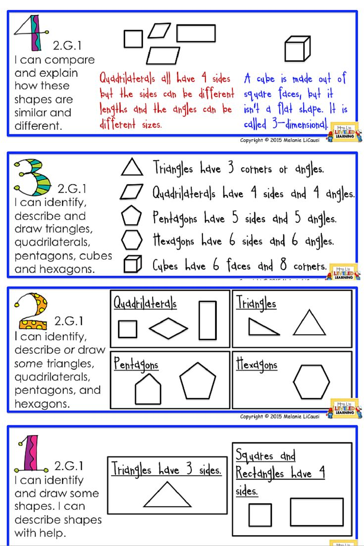 25+ best ideas about Math Posters Free on Pinterest.