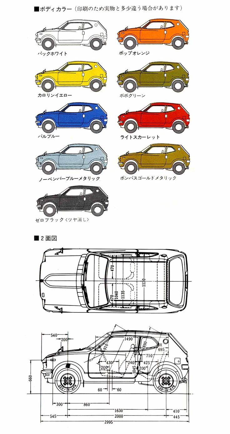 1000+ images about Honda on Pinterest.