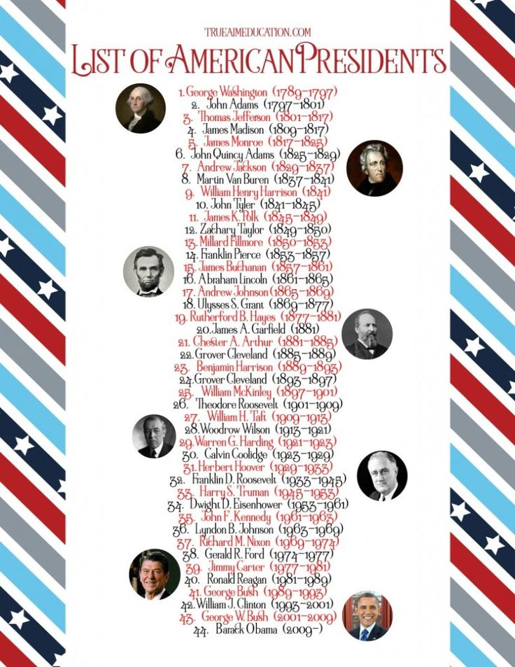 """Über 1.000 Ideen zu """"List Of All Presidents auf Pinterest."""