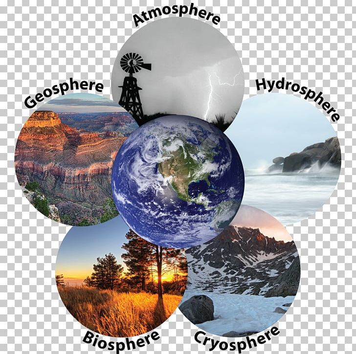 Geosphere Outline Of Earth Sciences Asthenosphere.