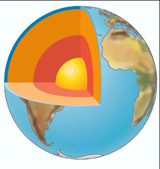 The Geosphere.