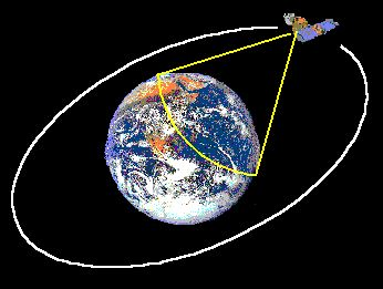 17 Best ideas about Geostationary Orbit on Pinterest.