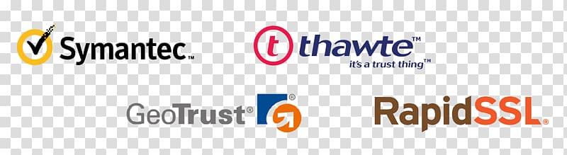 Public key certificate Thawte Transport Layer Security.