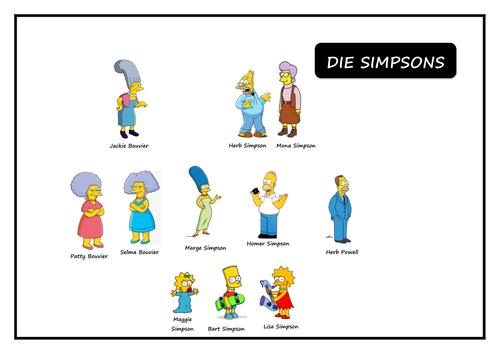 Simpsons Family Tree (German) by happyfrau.