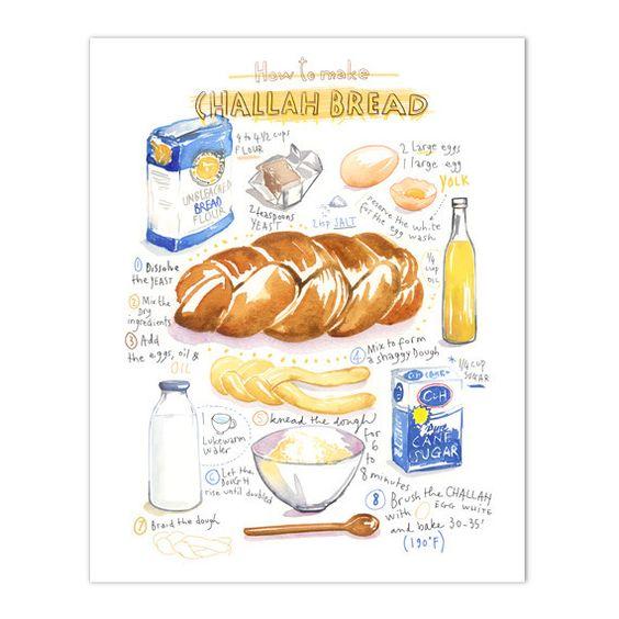 Challah bread recipe.