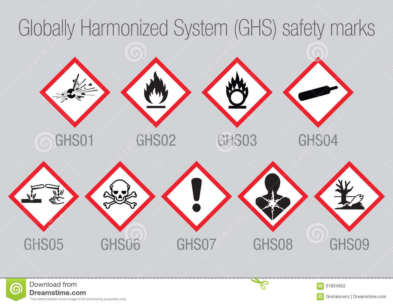 Globally Harmonized System Safety Marks Stock Vector.