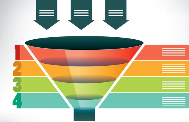 How To Build A Sales Funnel That Converts & Plug The Leaks.