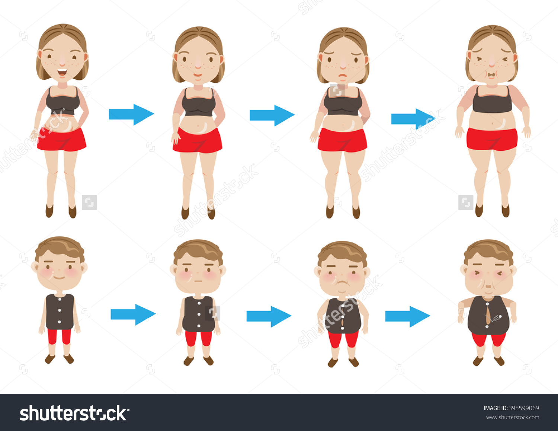 Women Weight Gain Cartoon.