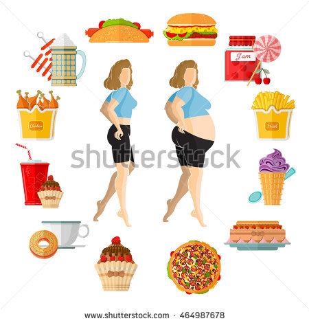 Showing post & media for Fat girls weight gain cartoon.