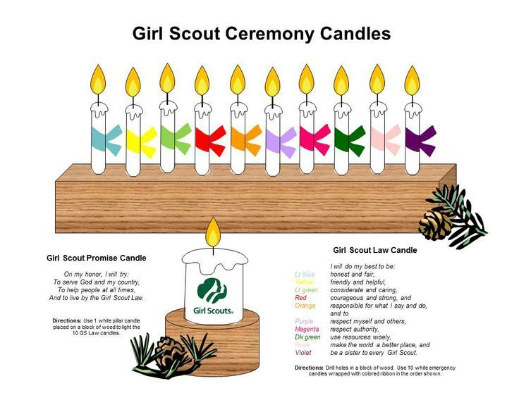girl scout bridging ceremony ideas.