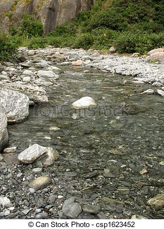 Stock Photo of Flowing Water.
