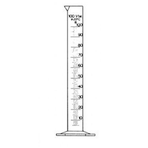 Measuring Equipment Clipart.